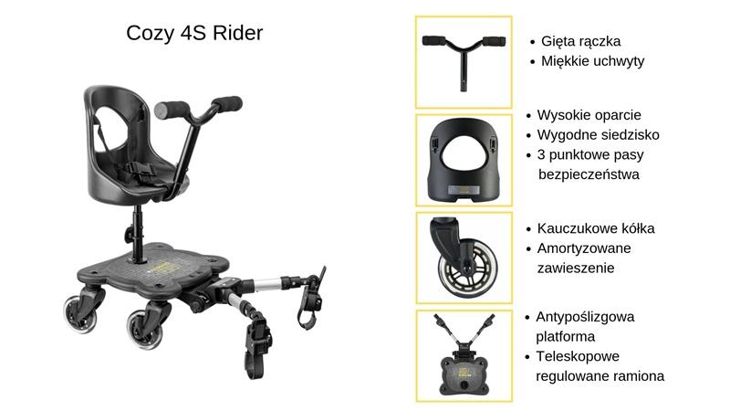 dostawka do wózka Cozy 4S specyfikacja