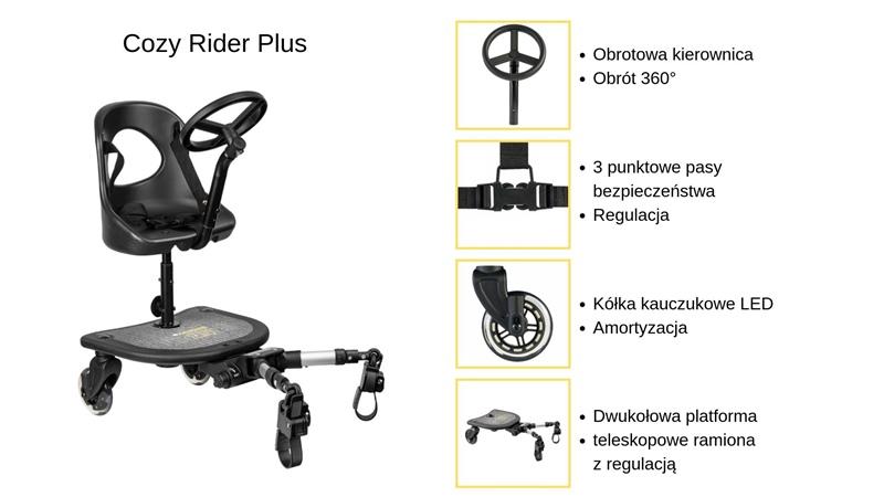 dostawka do wózka Cozy Rider Plus specyfikacja